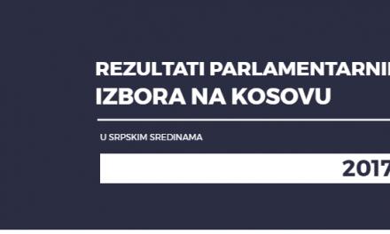 Резултати парламентарних избора 2017